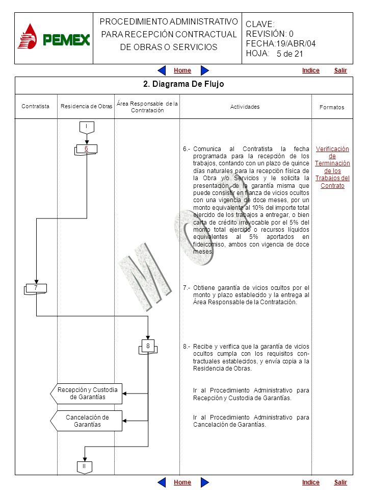 5 de 21 2. Diagrama De Flujo. Área Responsable de la Contratación. Contratista. Residencia de Obras.