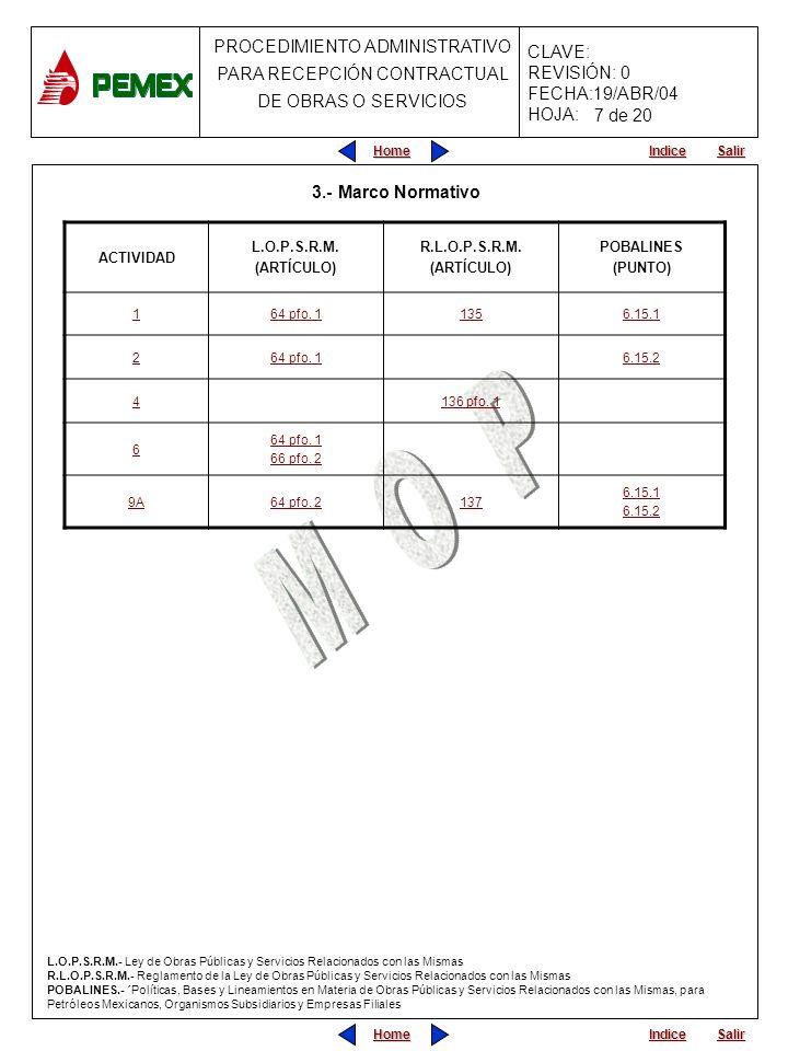 7 de 20 3.- Marco Normativo ACTIVIDAD L.O.P.S.R.M. (ARTÍCULO)