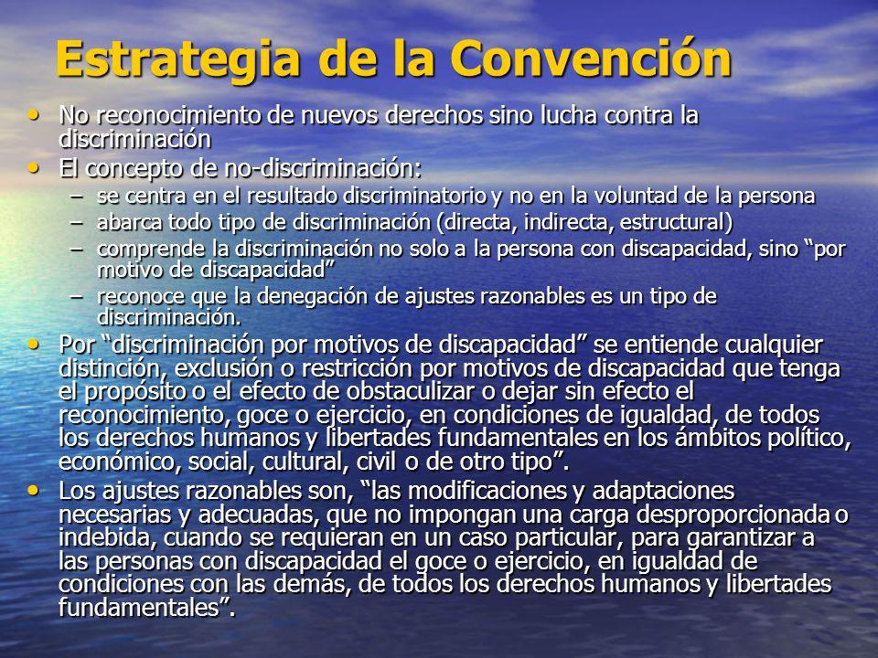 Estrategia de la Convención