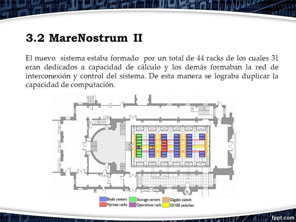 3.2 MareNostrum II