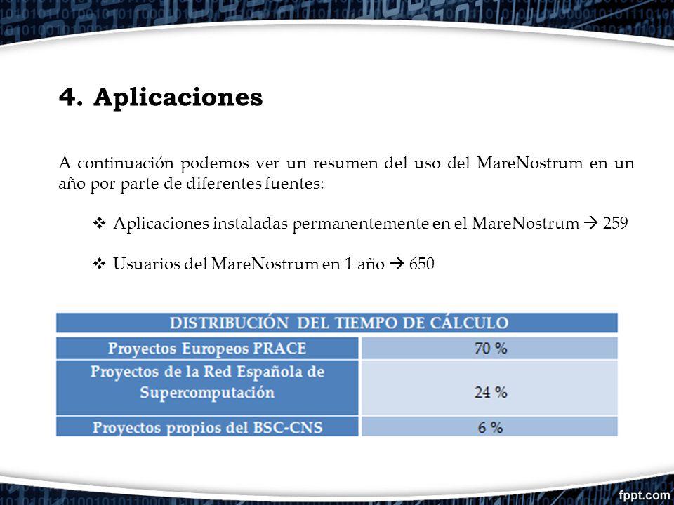 4. Aplicaciones A continuación podemos ver un resumen del uso del MareNostrum en un año por parte de diferentes fuentes: