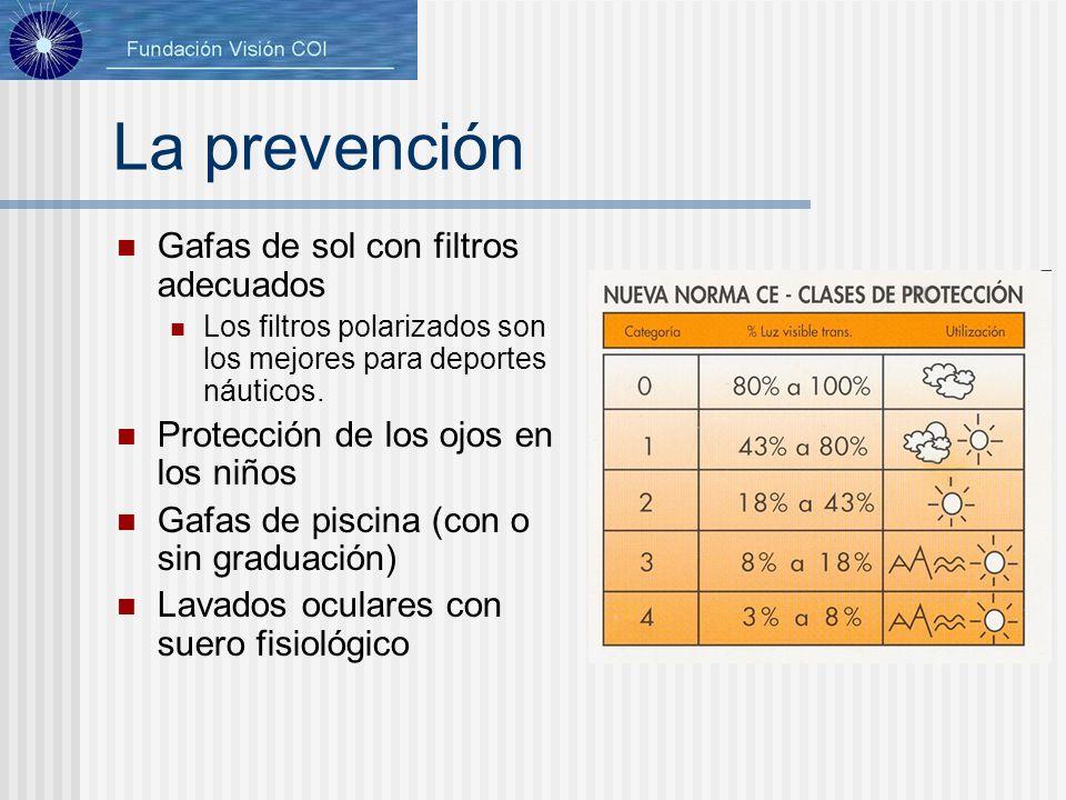 La prevención Gafas de sol con filtros adecuados