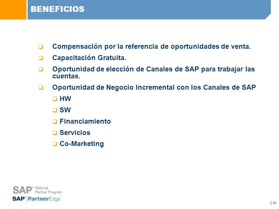 BENEFICIOS Compensación por la referencia de oportunidades de venta.