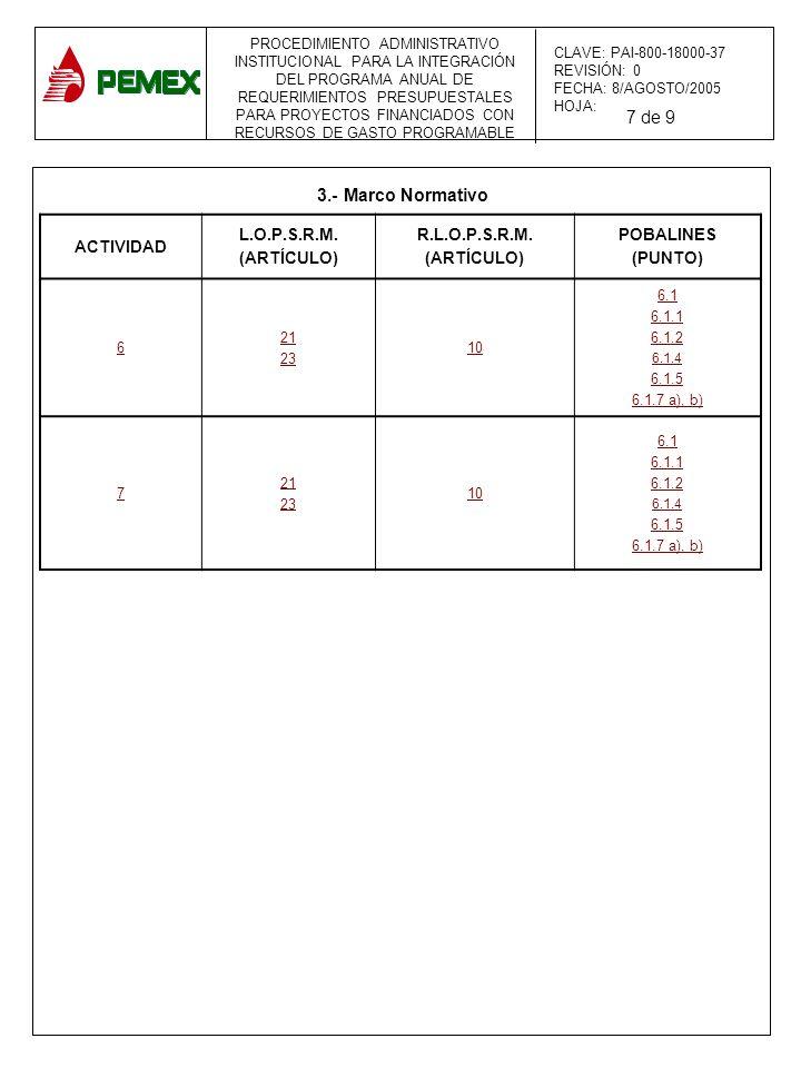 7 de 9 3.- Marco Normativo ACTIVIDAD L.O.P.S.R.M. (ARTÍCULO)