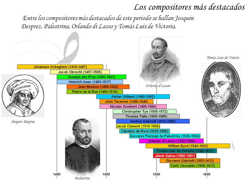 Los compositores más destacados