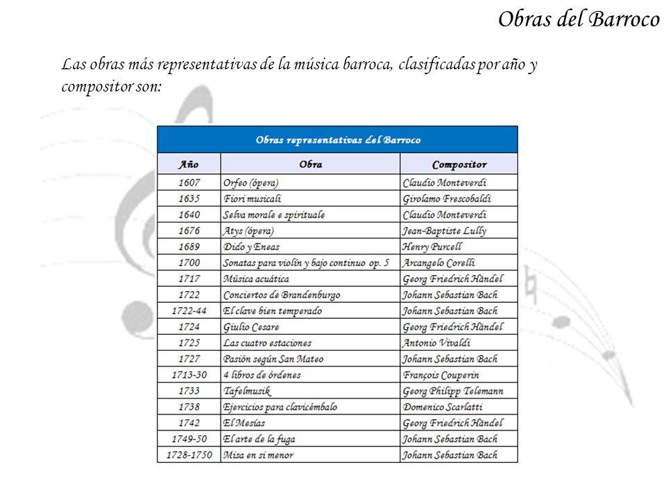 Obras del Barroco Las obras más representativas de la música barroca, clasificadas por año y compositor son: