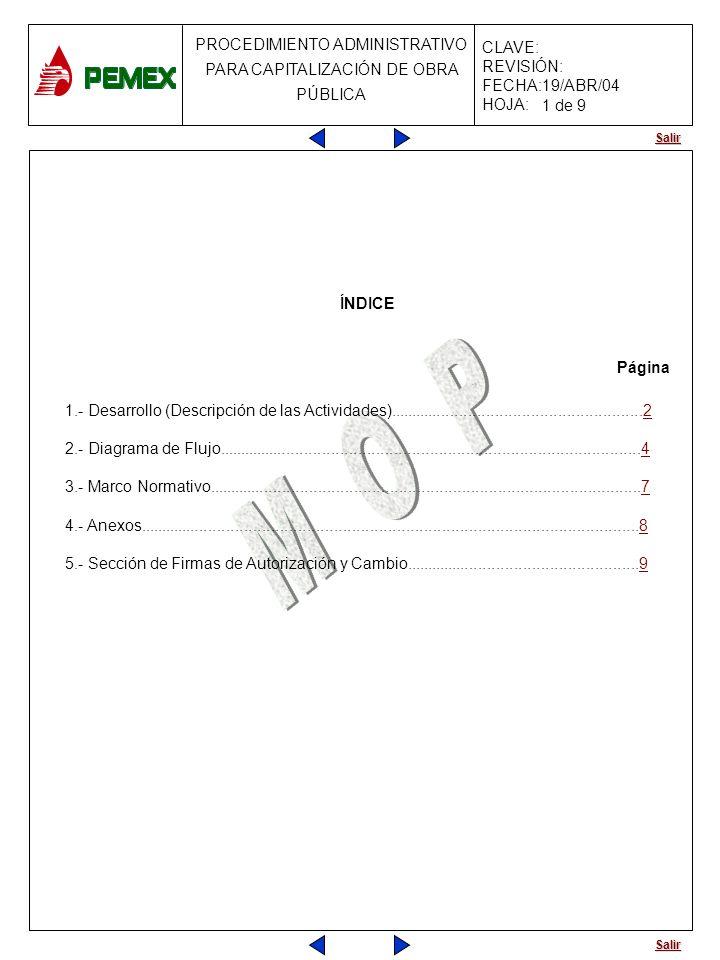 1 de 9 ÍNDICE. Página. 1.- Desarrollo (Descripción de las Actividades).........................................................2.
