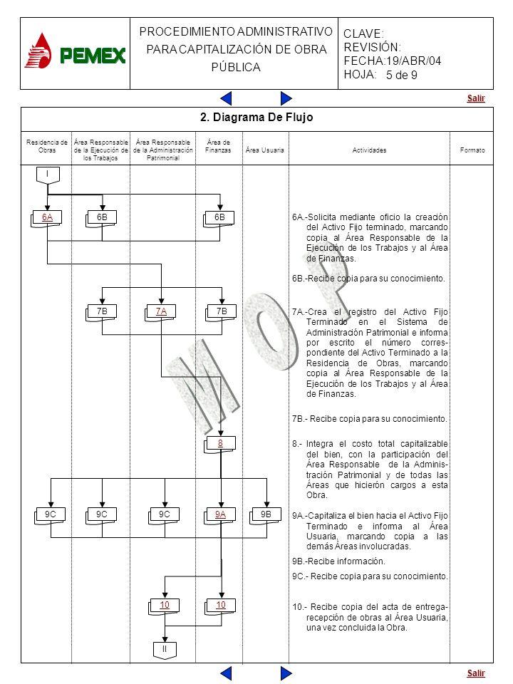 5 de 9 2. Diagrama De Flujo. Residencia de Obras. Área Responsable de la Ejecución de los Trabajos.