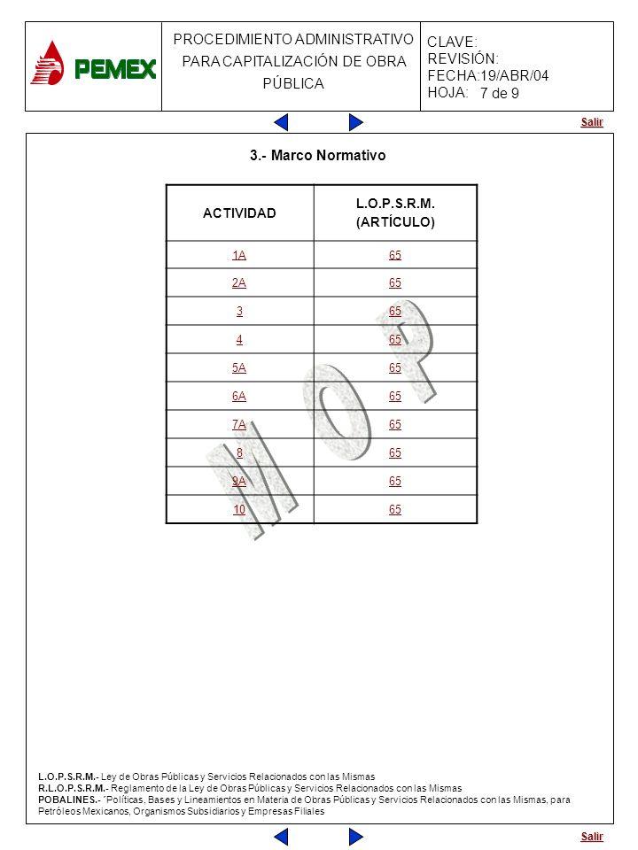7 de 9 3.- Marco Normativo L.O.P.S.R.M. ACTIVIDAD (ARTÍCULO) 1A 65 2A