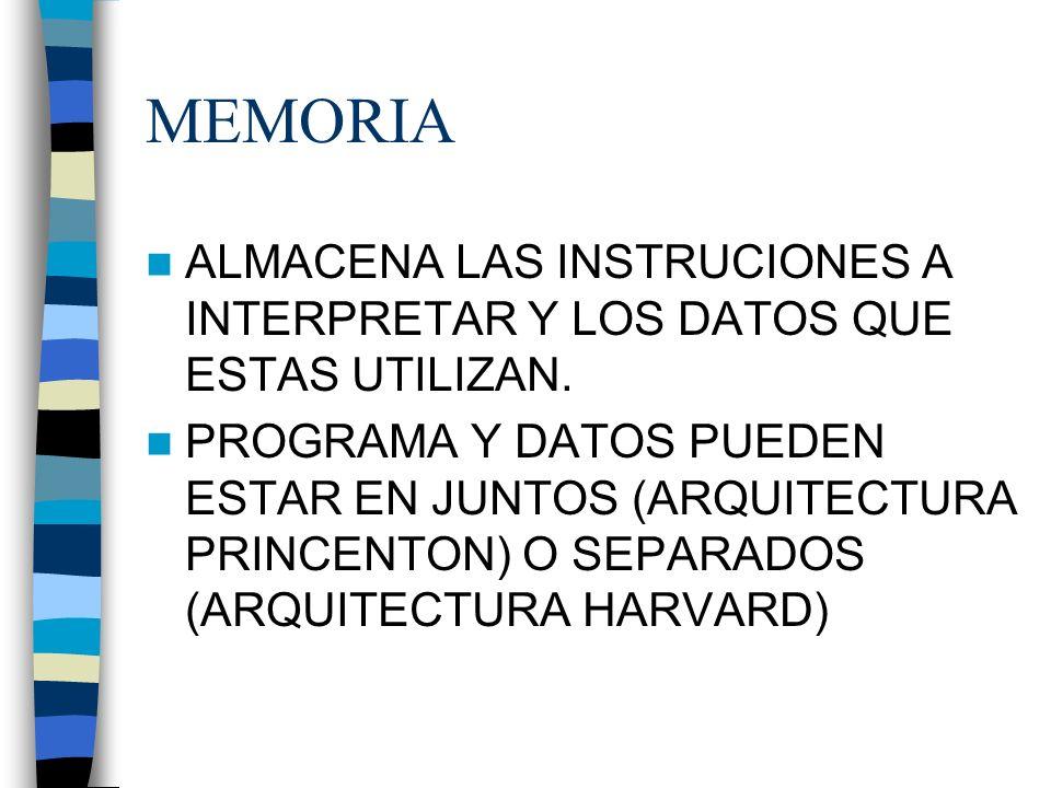 MEMORIA ALMACENA LAS INSTRUCIONES A INTERPRETAR Y LOS DATOS QUE ESTAS UTILIZAN.