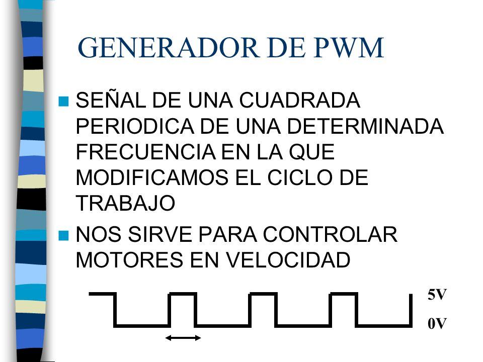 GENERADOR DE PWM SEÑAL DE UNA CUADRADA PERIODICA DE UNA DETERMINADA FRECUENCIA EN LA QUE MODIFICAMOS EL CICLO DE TRABAJO.