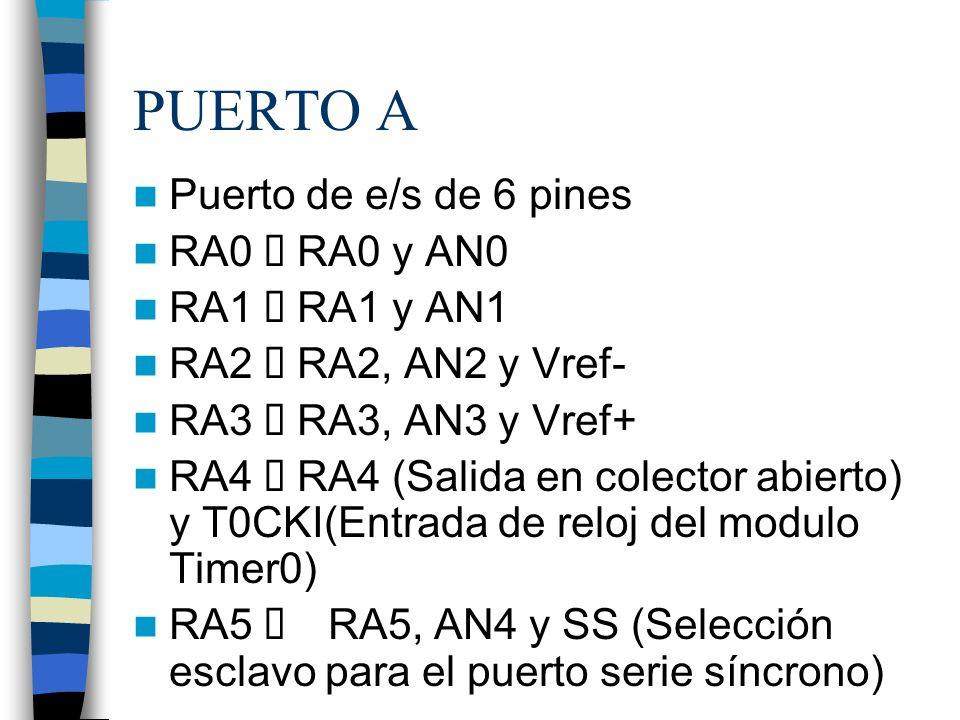 PUERTO A Puerto de e/s de 6 pines RA0 è RA0 y AN0 RA1 è RA1 y AN1