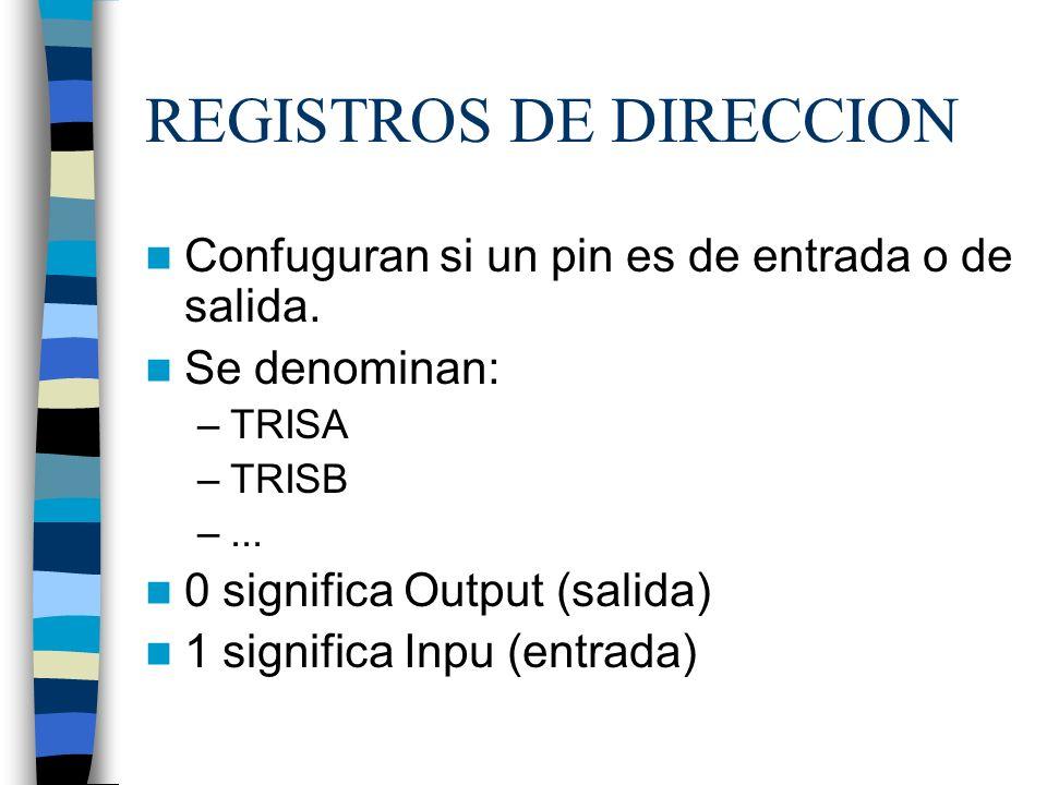 REGISTROS DE DIRECCION