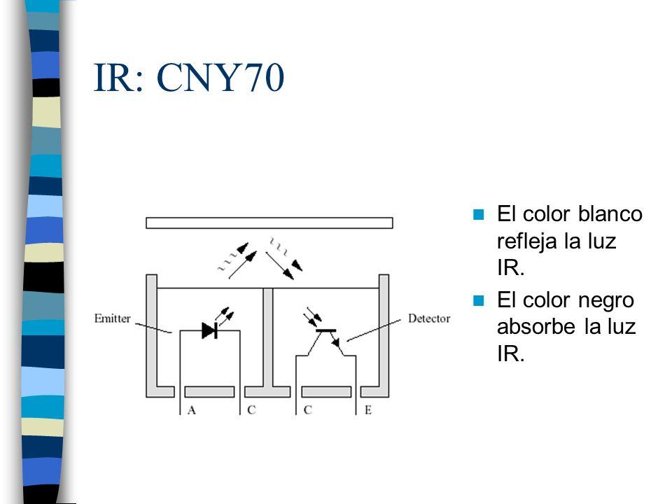IR: CNY70 El color blanco refleja la luz IR.