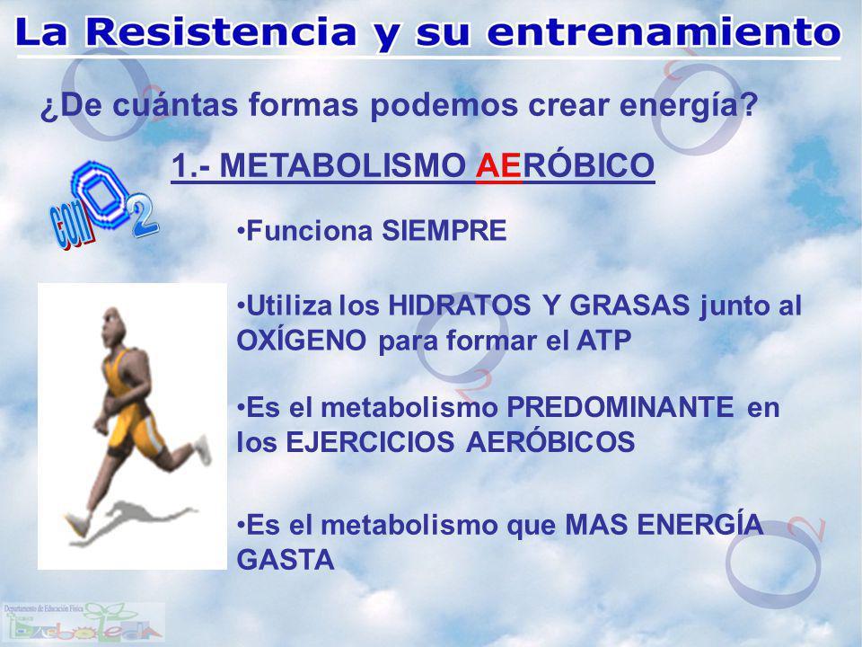 con ¿De cuántas formas podemos crear energía 1.- METABOLISMO AERÓBICO