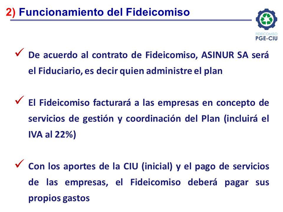 2) Funcionamiento del Fideicomiso