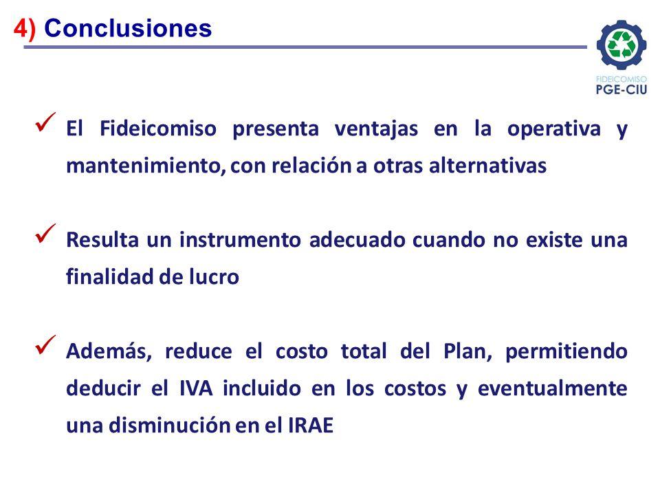 4) Conclusiones El Fideicomiso presenta ventajas en la operativa y mantenimiento, con relación a otras alternativas.