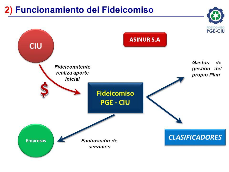 Fideicomitente realiza aporte inicial Facturación de servicios