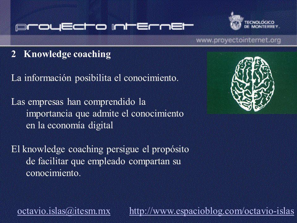 2 Knowledge coaching La información posibilita el conocimiento.