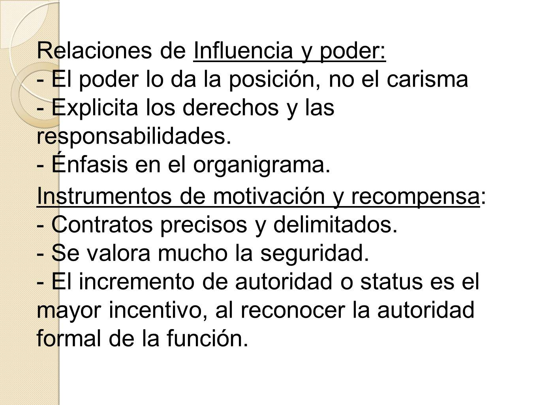 Relaciones de Influencia y poder: - El poder lo da la posición, no el carisma - Explicita los derechos y las responsabilidades.