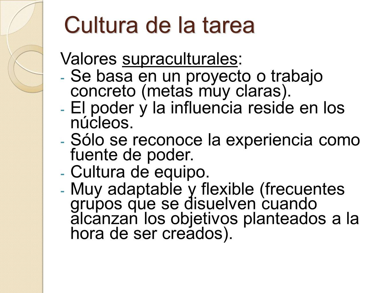 Cultura de la tarea Valores supraculturales: