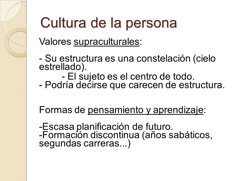 Cultura de la persona