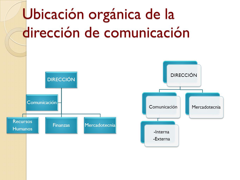 Ubicación orgánica de la dirección de comunicación