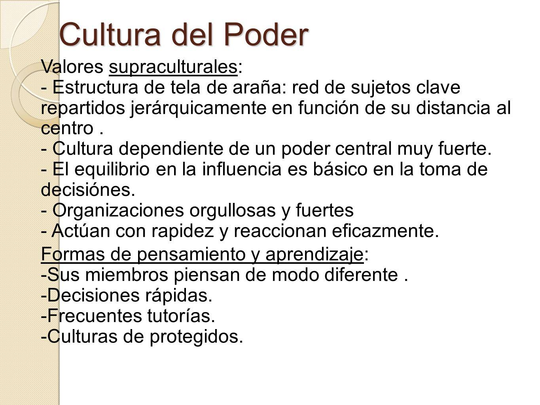 Cultura del Poder