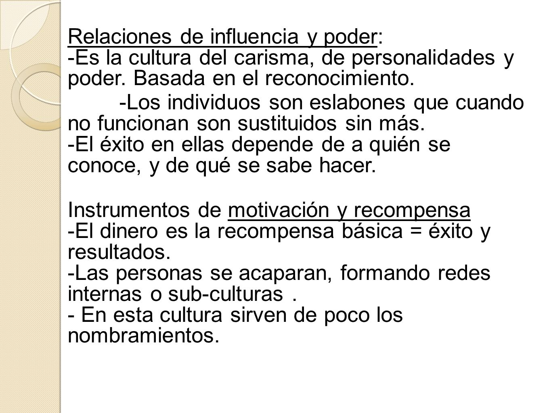 Relaciones de influencia y poder: -Es la cultura del carisma, de personalidades y poder.