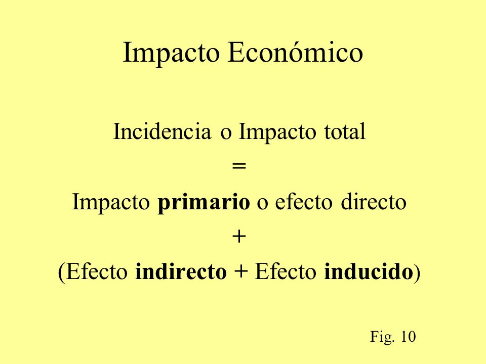 Impacto Económico Incidencia o Impacto total =