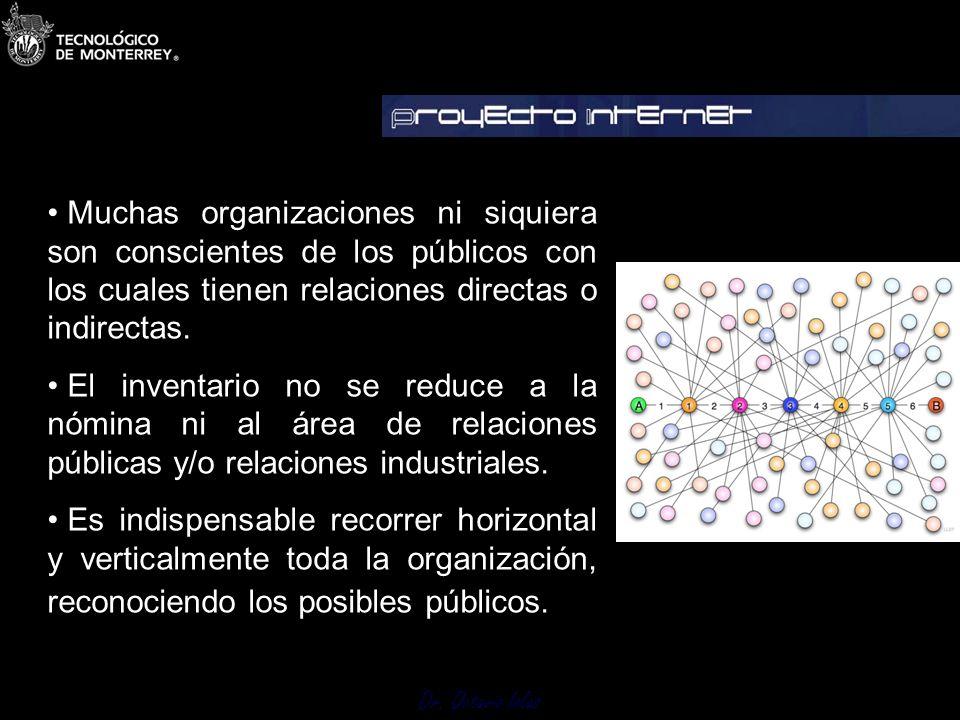 3.1 Inventario de Públicos