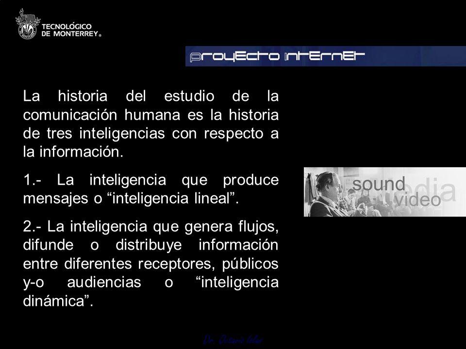 1.- La inteligencia que produce mensajes o inteligencia lineal .