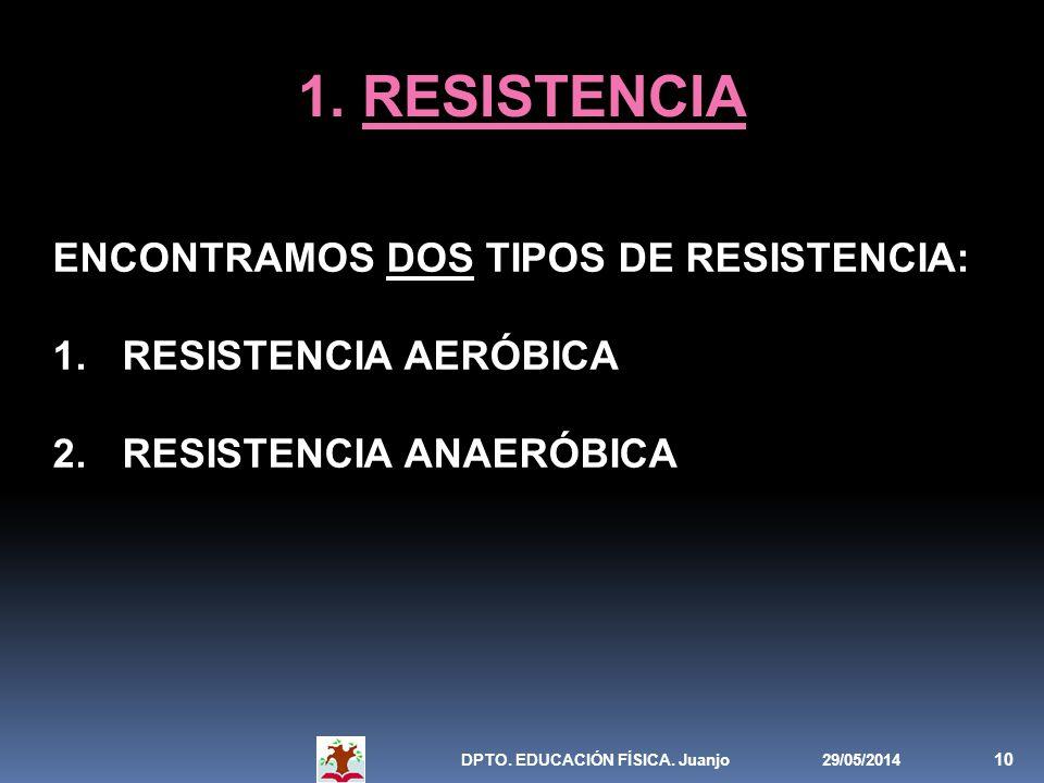 1. RESISTENCIA ENCONTRAMOS DOS TIPOS DE RESISTENCIA: