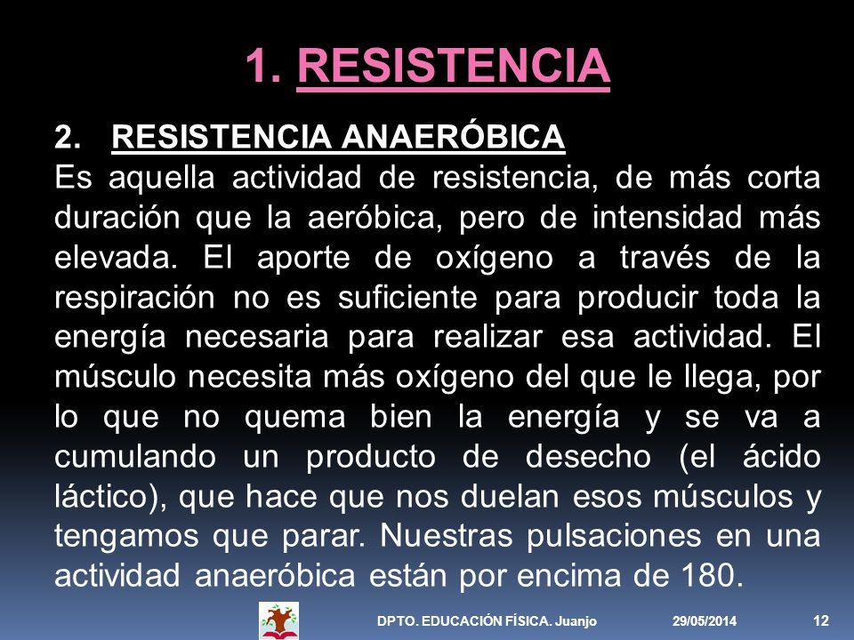 1. RESISTENCIA RESISTENCIA ANAERÓBICA