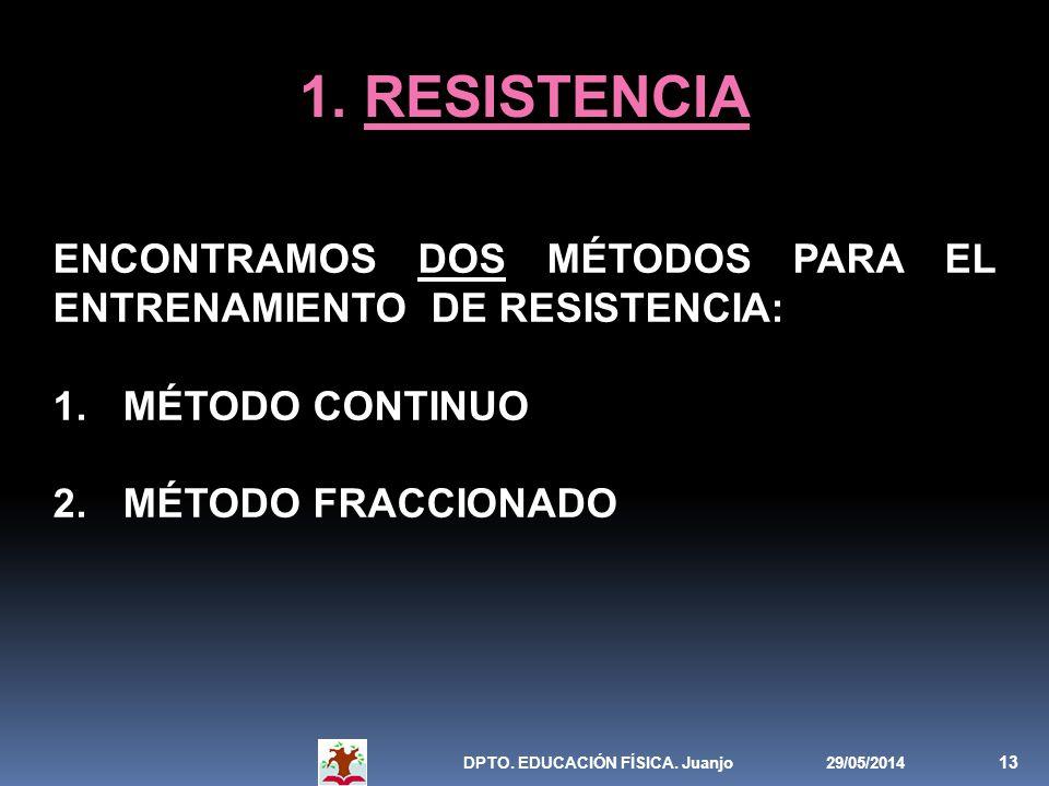 1. RESISTENCIA ENCONTRAMOS DOS MÉTODOS PARA EL ENTRENAMIENTO DE RESISTENCIA: MÉTODO CONTINUO. MÉTODO FRACCIONADO.