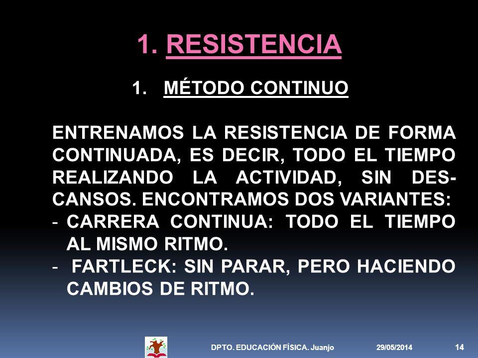 1. RESISTENCIA MÉTODO CONTINUO