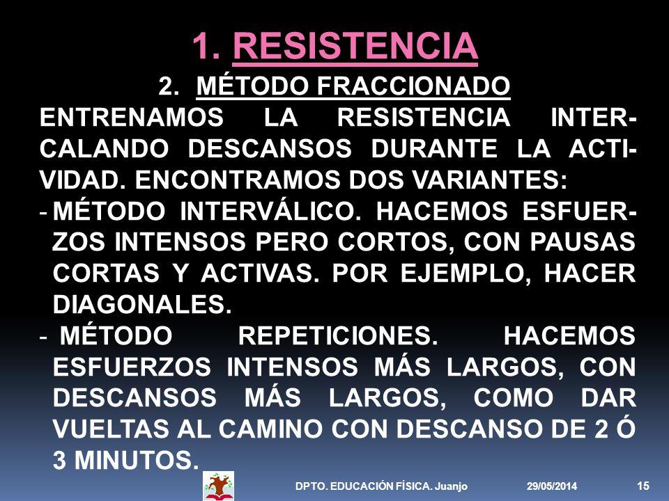 1. RESISTENCIA MÉTODO FRACCIONADO