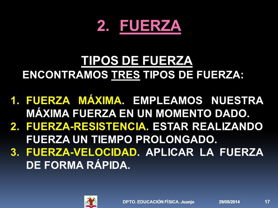 FUERZA TIPOS DE FUERZA ENCONTRAMOS TRES TIPOS DE FUERZA: