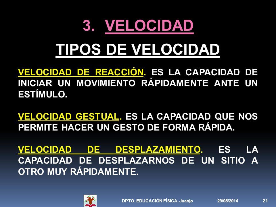 VELOCIDAD TIPOS DE VELOCIDAD