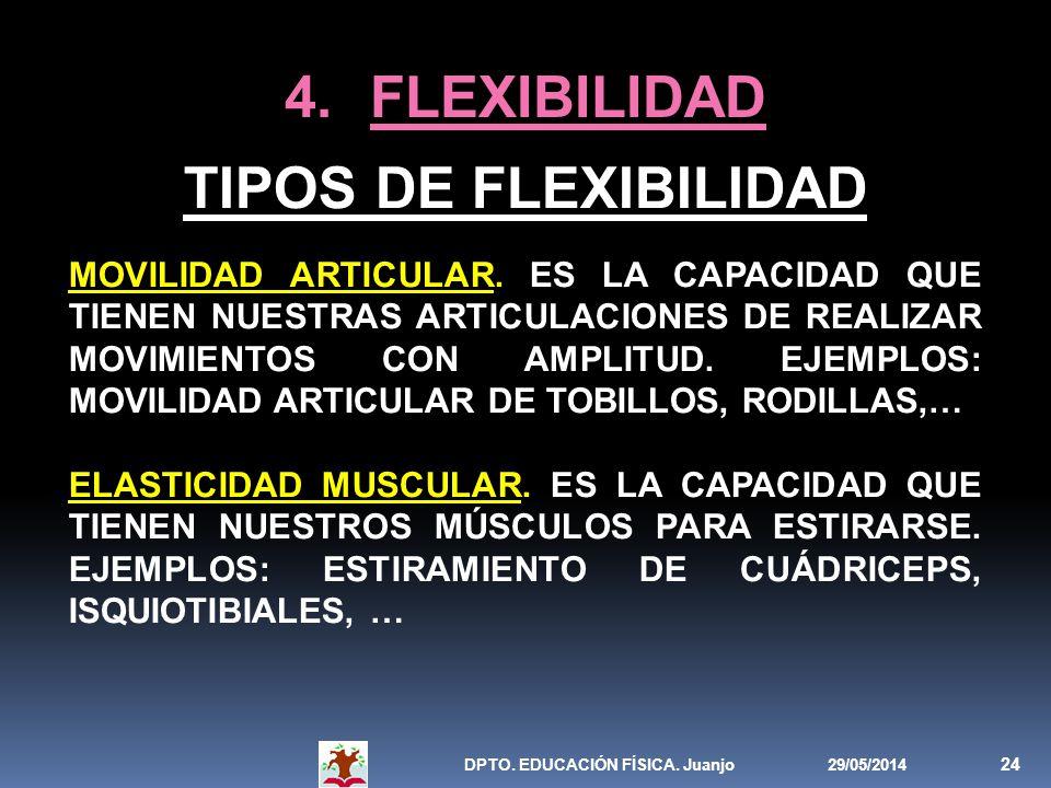 FLEXIBILIDAD TIPOS DE FLEXIBILIDAD