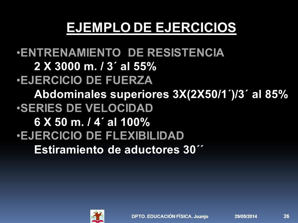 EJEMPLO DE EJERCICIOS ENTRENAMIENTO DE RESISTENCIA