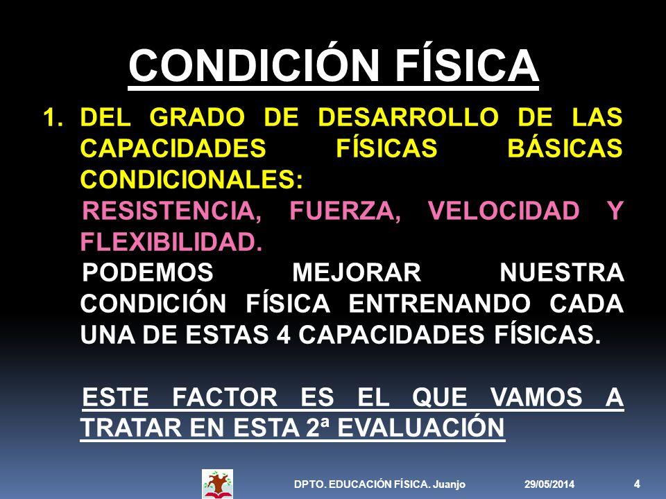 CONDICIÓN FÍSICA DEL GRADO DE DESARROLLO DE LAS CAPACIDADES FÍSICAS BÁSICAS CONDICIONALES: RESISTENCIA, FUERZA, VELOCIDAD Y FLEXIBILIDAD.