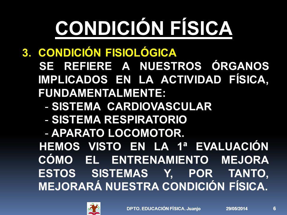 CONDICIÓN FÍSICA CONDICIÓN FISIOLÓGICA