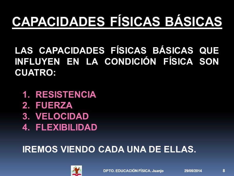 CAPACIDADES FÍSICAS BÁSICAS