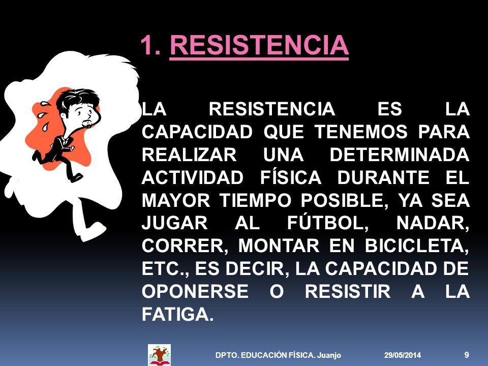 1. RESISTENCIA