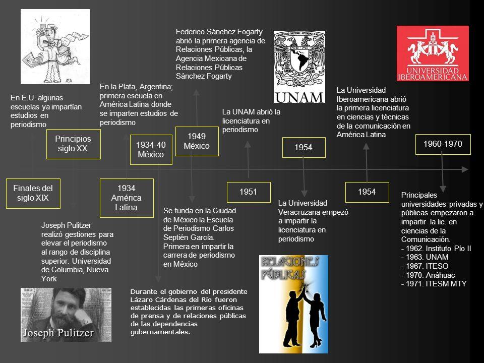 Principios siglo XX 1949 México 1934-40 México 1954 1960-1970