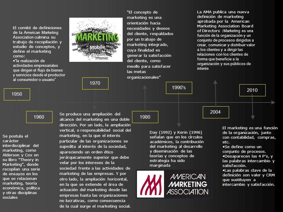 El concepto de marketing es una orientación hacia necesidades y deseos del cliente, respaldados por un trabajo de marketing integrado, cuya finalidad es generar la satisfacción del cliente, como meollo para satisfacer las metas organizacionales