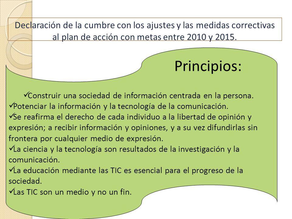 Declaración de la cumbre con los ajustes y las medidas correctivas al plan de acción con metas entre 2010 y 2015.