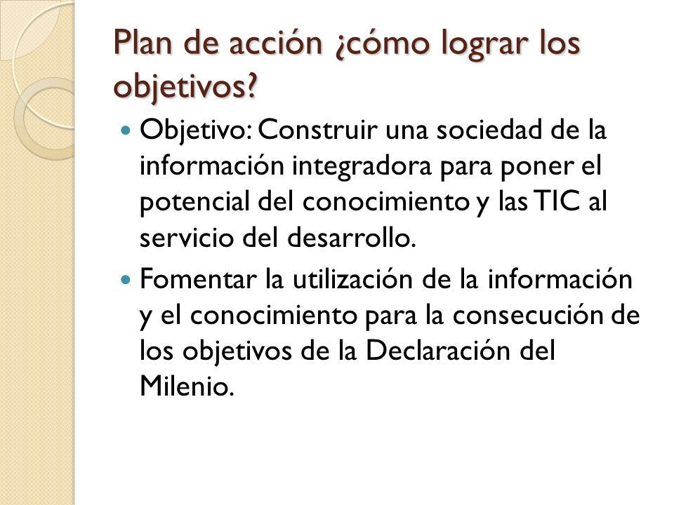 Plan de acción ¿cómo lograr los objetivos