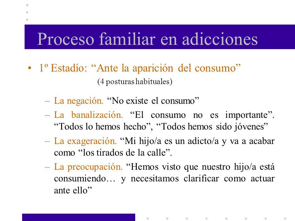 Proceso familiar en adicciones